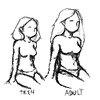 Difference Between Teen and Adult Female Bodies.